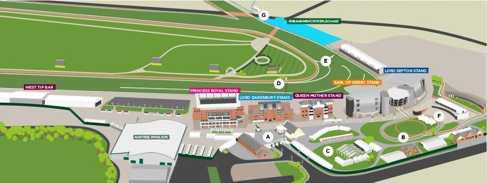 Aintree's Autumn Raceday venue