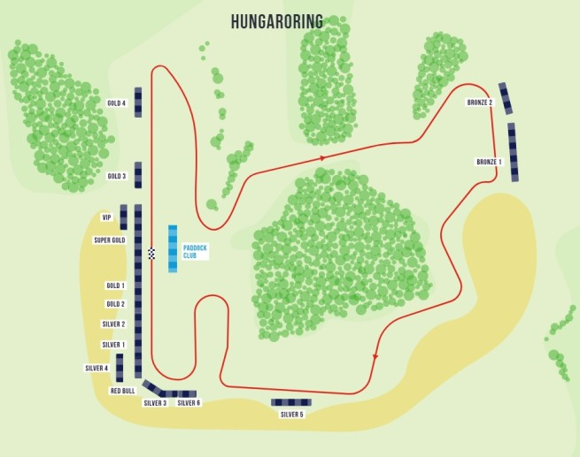 Hungarian Grand Prix venue